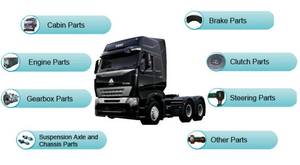 Sino Truck HOWO Truck Parts (WeiChai Engine Parts Catalog)